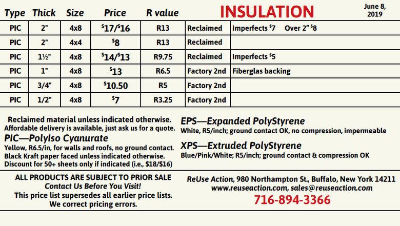 Rigid Foam Insulation – ReUse Action – reclaim  restore  renew